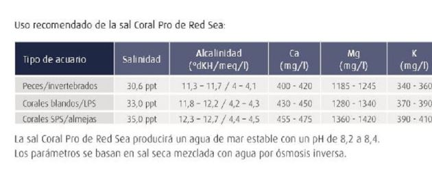 Red sea pro 2