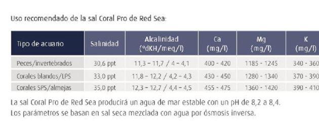 Red sea pro 2